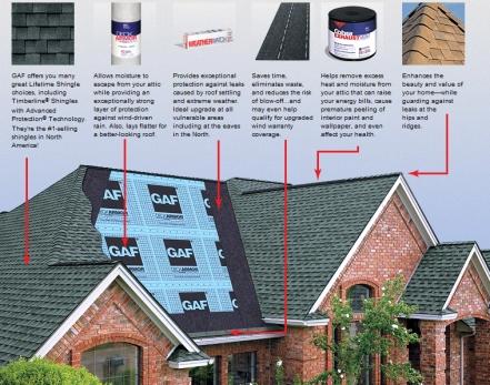 gaf-roofing-system